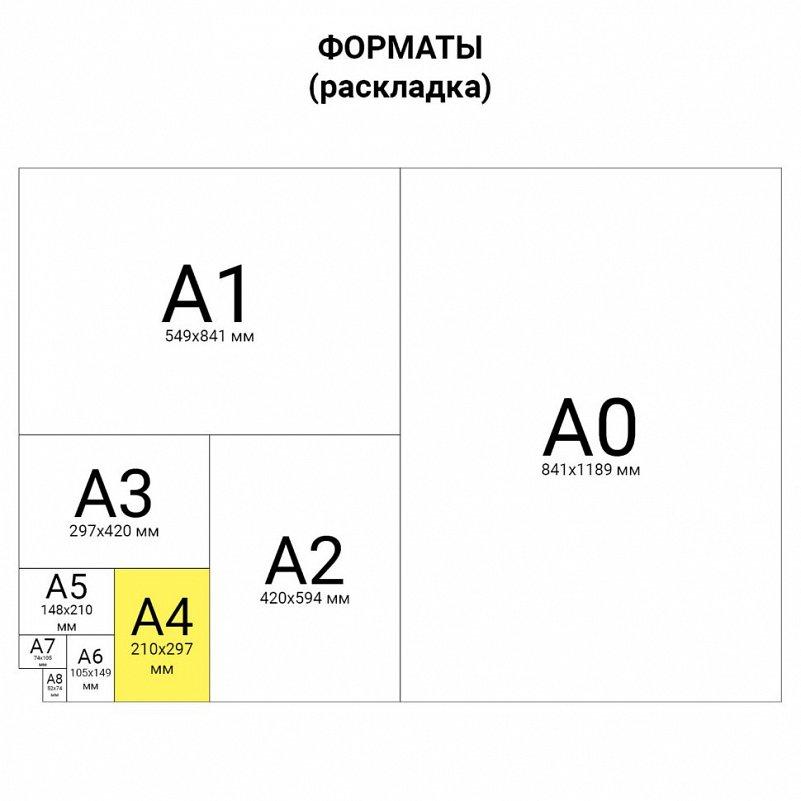 Фотобумага для струйной печати Lomond А4, 120 г/м2, 100 листов, односторонняя матовая 0102003 - фото 1