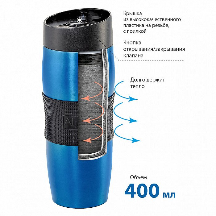 Термокружка вакуумная 400 мл Alpenkok AK-04010A синяя + ПОДАРОК - фото 1